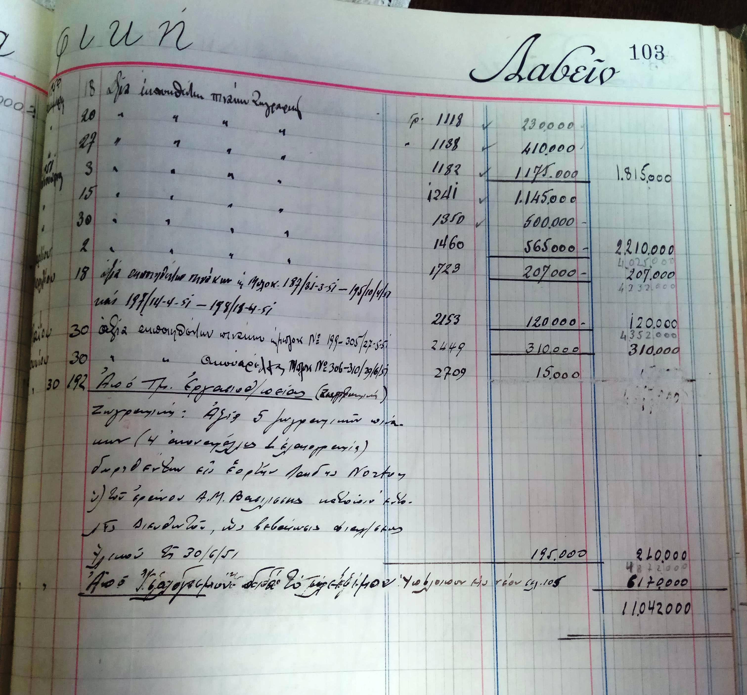 Βιβλίο εξόδων. Δαπάνες για υλικά ζωγραφικής. Αρχείο Δρομοκαΐτειου Νοσοκομείου
